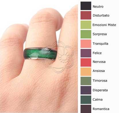 Tabella Delle Emozioni degli Anelli Cambia Colore Mood Ring